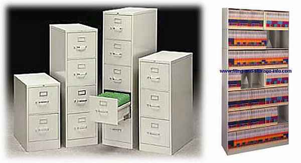 If You Want To Learn About All The Viable Options For Office File Storage Equipment Read On